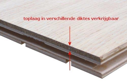 Opbouw_lamelplank